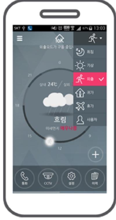 ▲ 홈 IoT 모바일앱 이미지(모바일앱 'IoK(I'm OK)'화면 이미지, 코오롱베니트 제공)