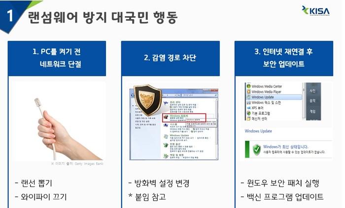 ▲ 한국인터넷진흥원 제공