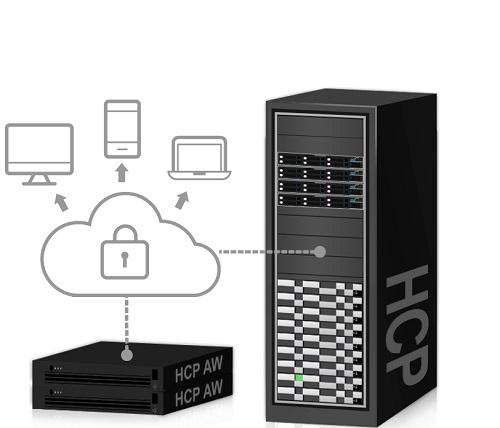 ▲ HCP(Hitachi Contents Platform)