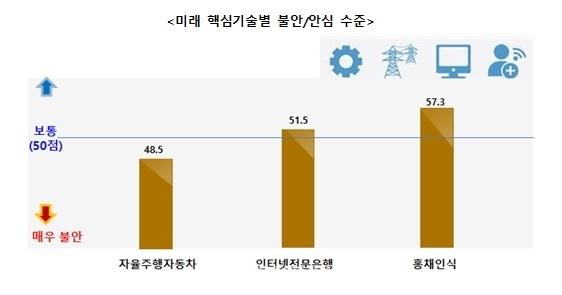 ▲ (성균관대 SSK 위험커뮤니케이션 연구단 제공)
