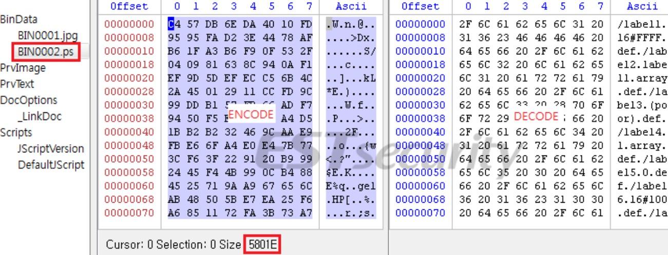▲ HWP 문서에 포함된 'BIN0002.ps' 스크립트 디코드 화면. 이스트시큐리티 제공.