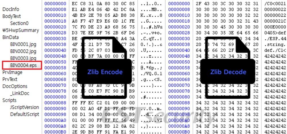 ▲ 'BIN0004.eps' 데이터 zlib 압축 전후 비교 화면