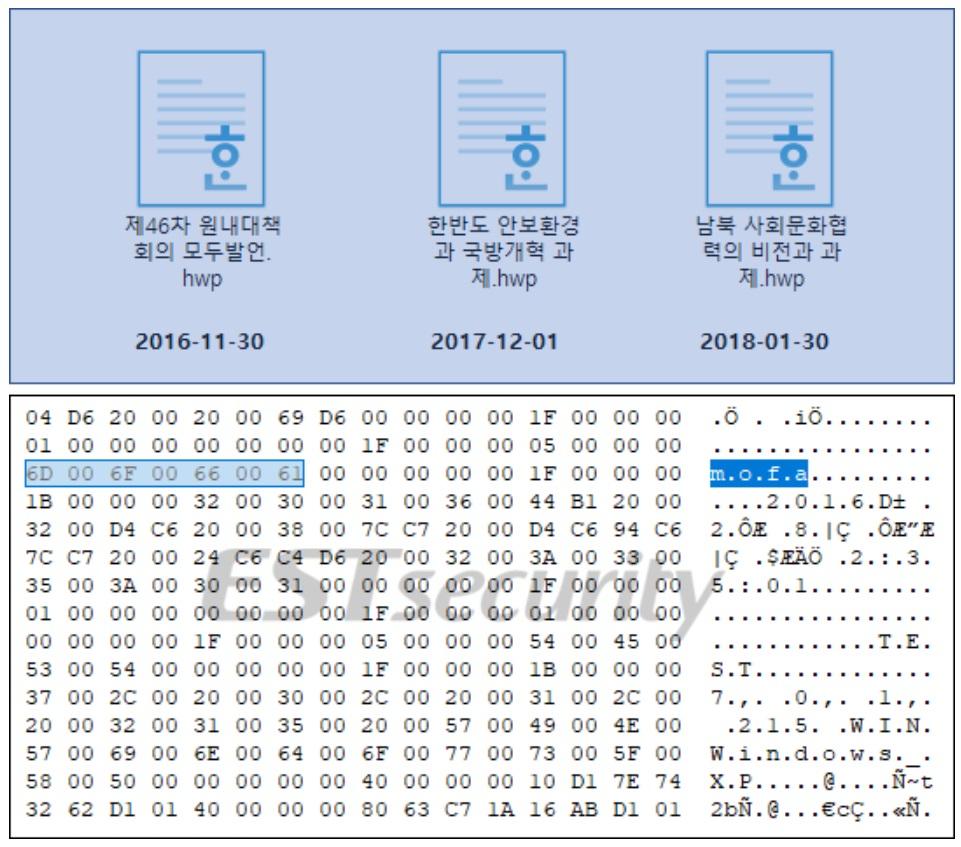 ▲ APT 공격 문서 내부에 포함되어 있는 'HwpSummaryInformation' 코드 화면. 이스트시큐리티 제공