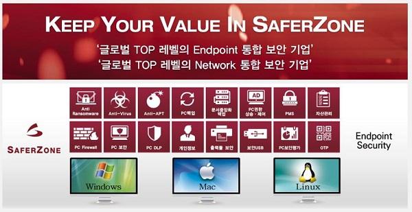 ▲ 세이퍼존 멀티OS 지원 엔드포인트 보안