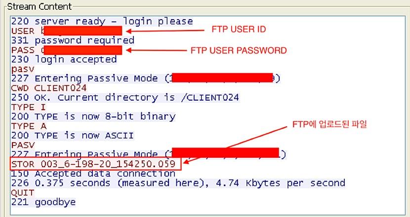 ▲ FTP 로그인 및 파일업로드 과정을 패킷 캡쳐한 내용. 파고네트웍스 제공.
