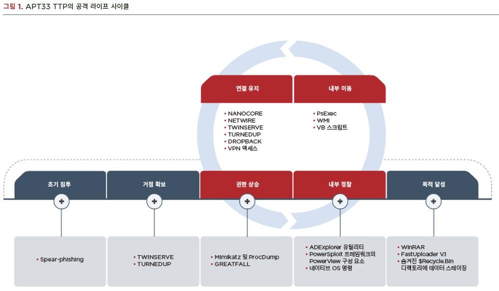▲ M-트렌드 2018 보고서 이미지.