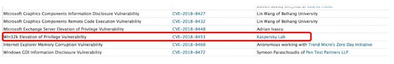 (181011)Zero-day exploit (CVE-2018-8453).jpg