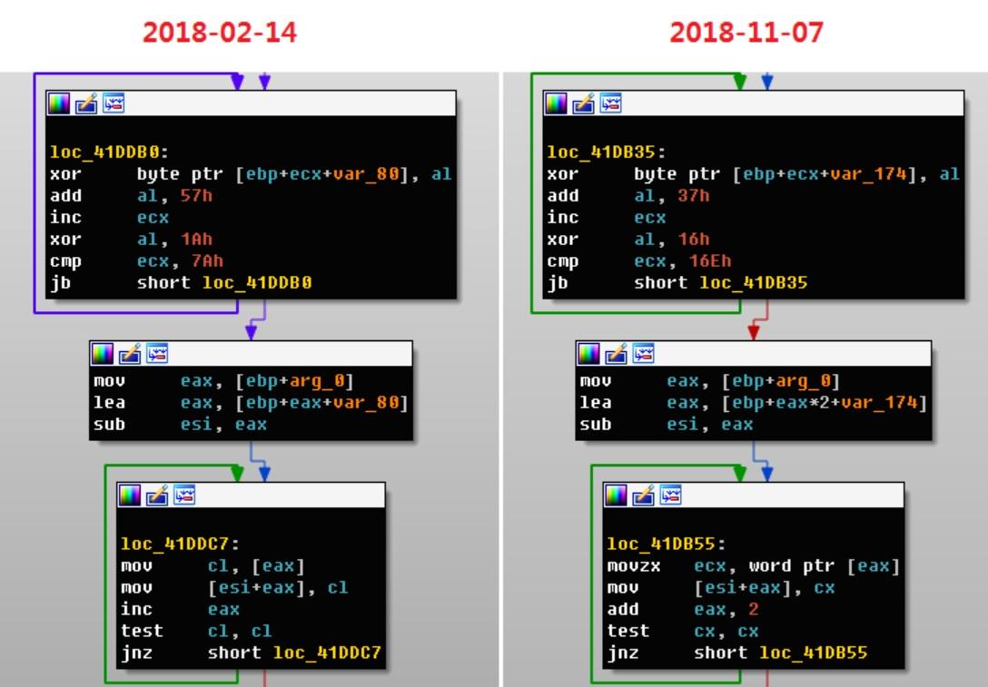 ▲ 복호화 루틴 코드 비교 화면