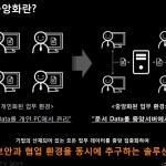 [G-Privacy 2017] 개인정보 및 중요 문서의 효율적인 문서중앙화 전략-지란지교시큐리티