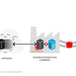 산업용 제어시스템 대상으로 한 새로운 악성코드 'Industroyer'