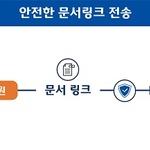 넷아이디 클라우독, 계열사간 안전한 문서 교환 기능 제공