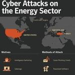 에너지기업 타깃 '드래곤플라이 2.0' 사이버공격 재기돼