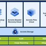 클라우드 기반 서비스 플랫폼 '아크로니스 데이터 클라우드' 출시
