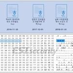 김수키(Kimsuky) 해킹조직의 한국 맞춤형 APT 공격…지금도 여전히