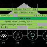 카스퍼스키랩, 정교한 APT 대응 및 EDR 솔루션 등 사이버보안 플랫폼 출시