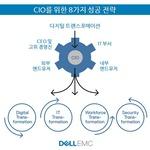 델 EMC, 성공적 디지털 트랜스포메이션 돕는 'CIO를 위한 8가지 성공 전략' 발표
