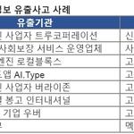 [DLP 바로알기③] 클라우드에 저장된 개인정보도 개인정보! 클라우드 DLP