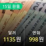 [오늘환율] 15일 원 달러 환율  1135.7원 달러 전일 대비  ▲0.33%