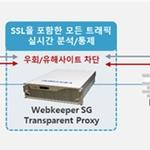 [유해사이트 차단 기술이 필요한 이유⑤] 유해사이트 차단 솔루션과 웹 프락시