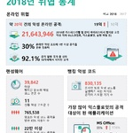신종 백도어 악성 코드와 랜섬웨어, 2018년 한 해 동안 40% 이상 ↑